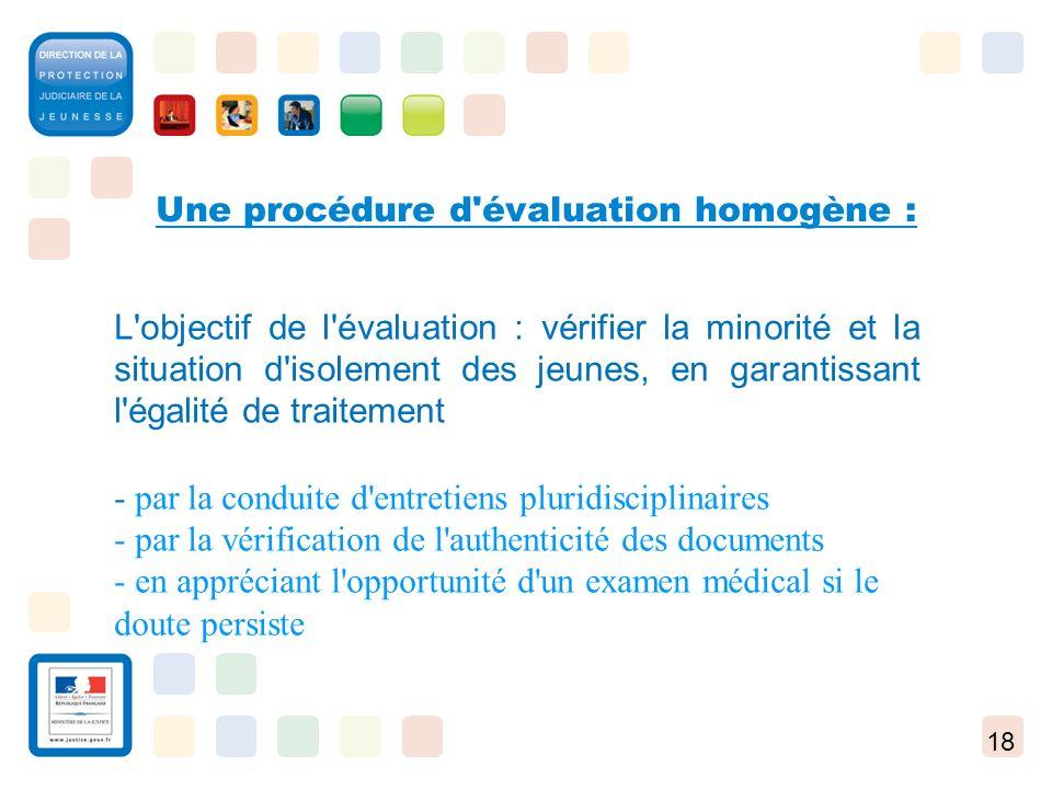 Une procédure d évaluation homogène :