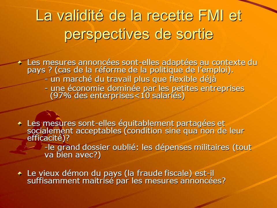 La validité de la recette FMI et perspectives de sortie