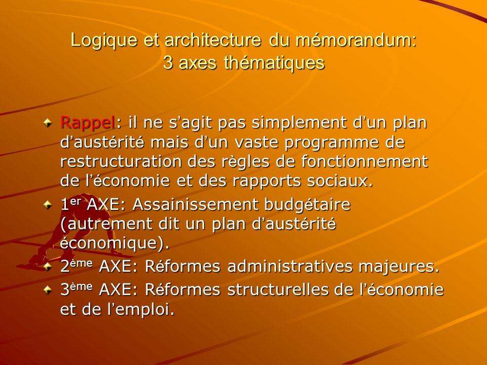 Logique et architecture du mémorandum: 3 axes thématiques