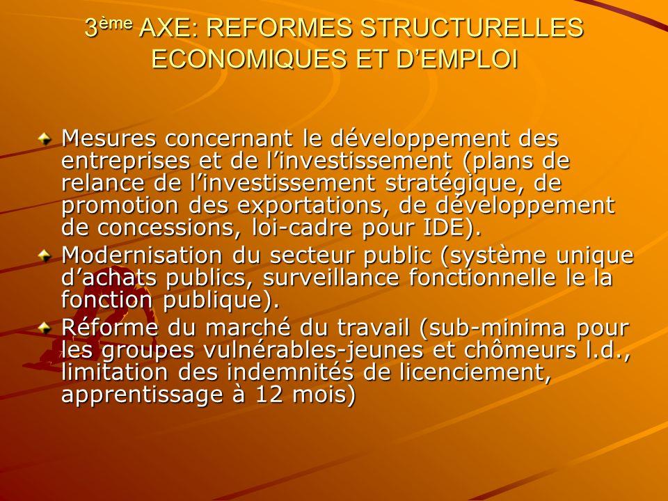3ème AXE: REFORMES STRUCTURELLES ECONOMIQUES ET D'EMPLOI