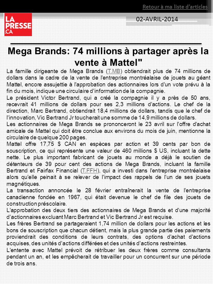 Mega Brands: 74 millions à partager après la vente à Mattel