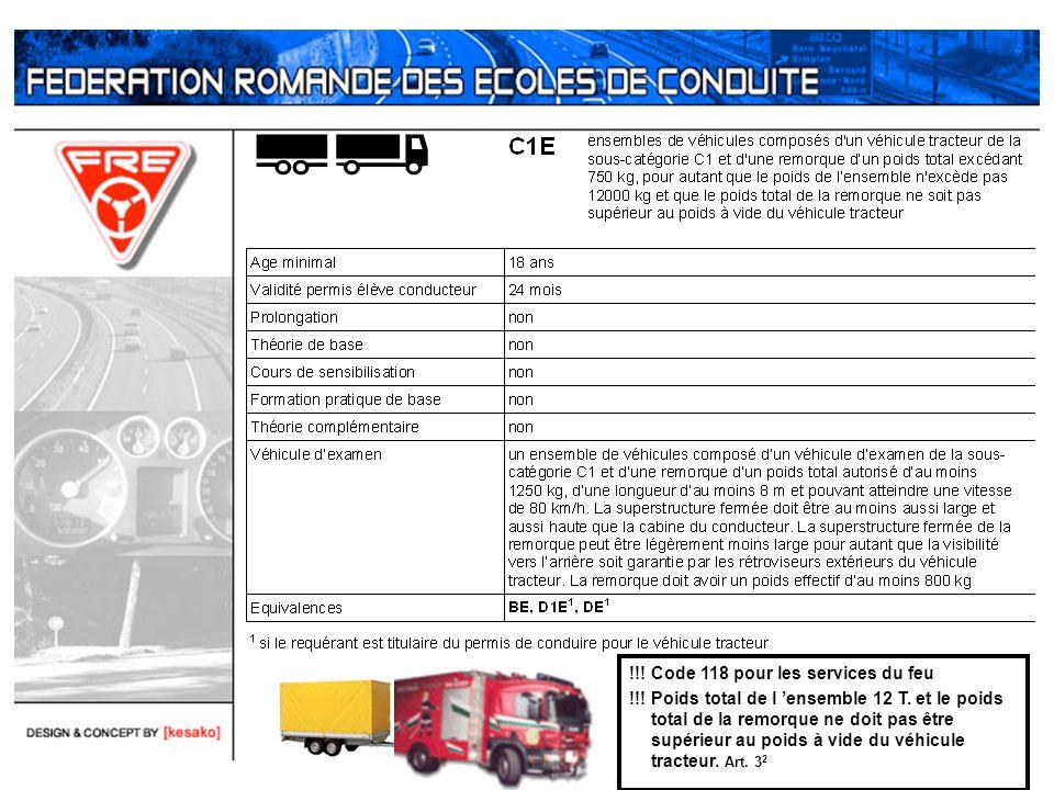 !!! Code 118 pour les services du feu