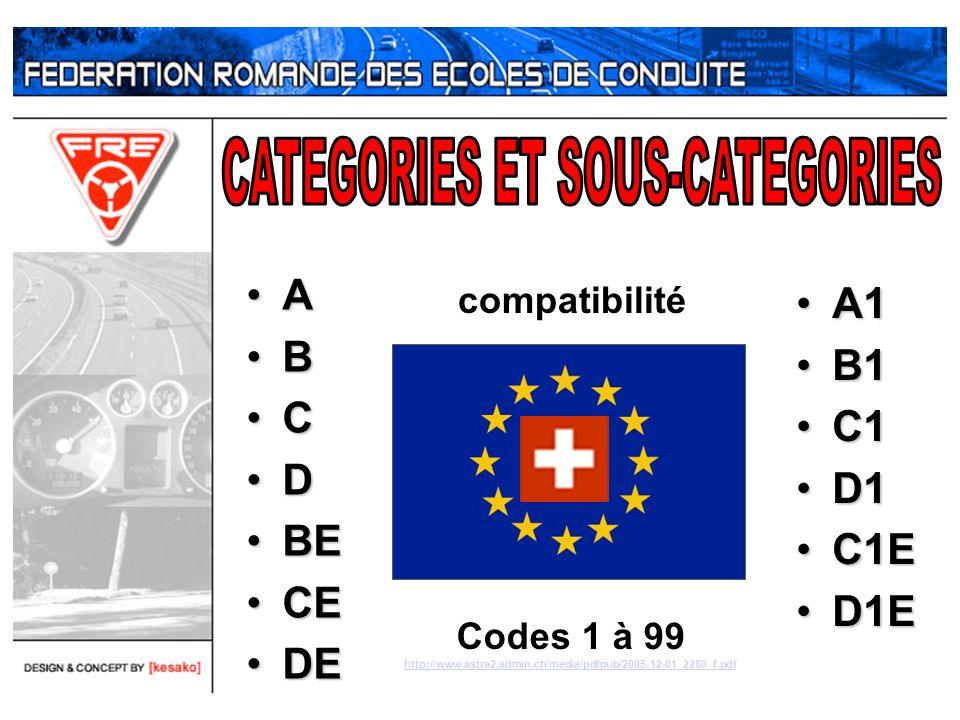 CATEGORIES ET SOUS-CATEGORIES