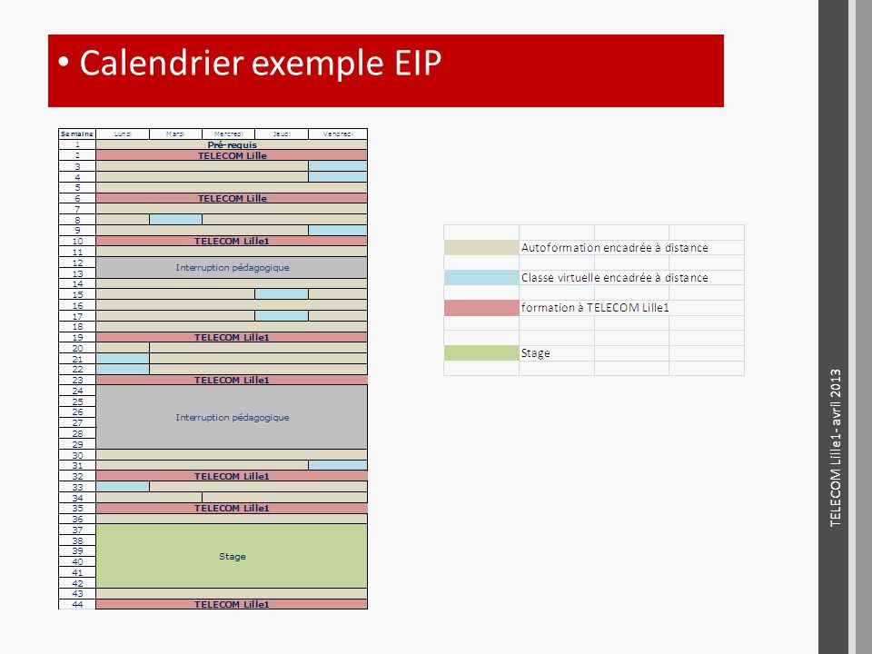 Calendrier exemple EIP