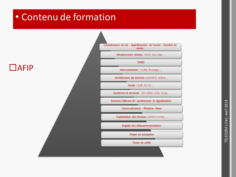 Contenu de formation AFIP TELECOM Lille1- avril 2013