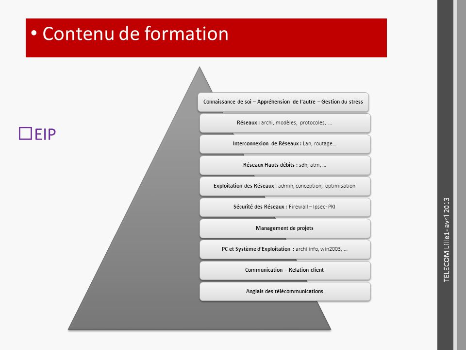 Contenu de formation EIP TELECOM Lille1- avril 2013