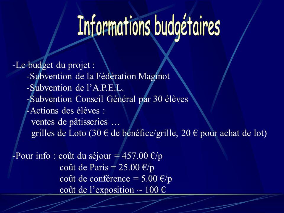 Informations budgétaires