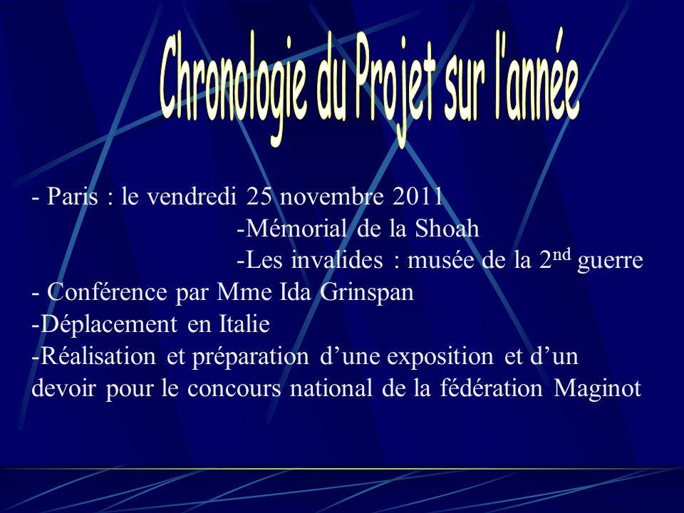 Chronologie du Projet sur l'année