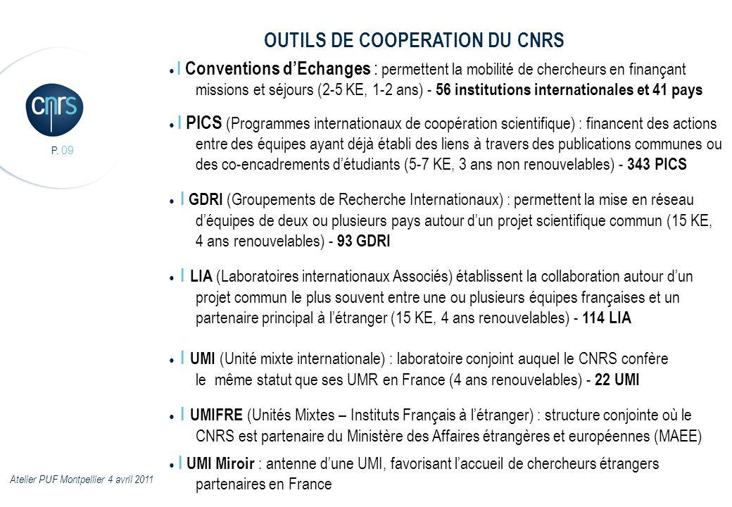 OUTILS DE COOPERATION DU CNRS