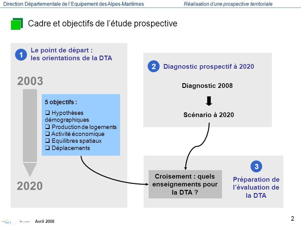 2003 2020 Cadre et objectifs de l'étude prospective 1 2 3