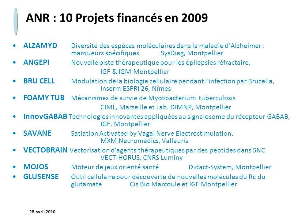 ANR : 10 Projets financés en 2009