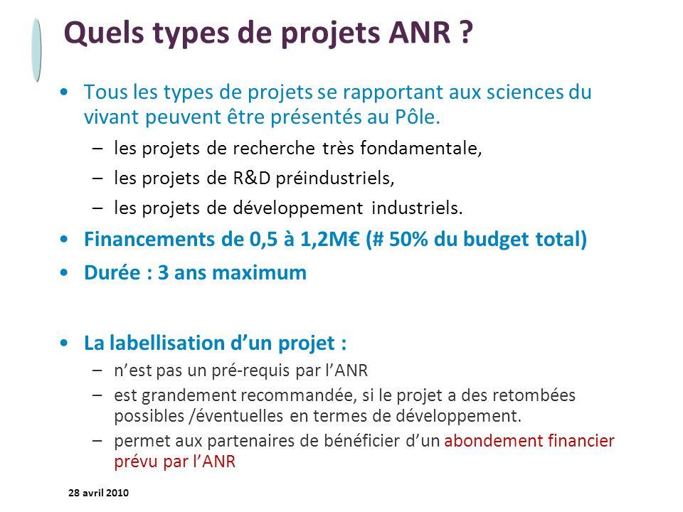 Quels types de projets ANR