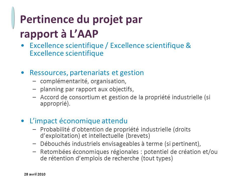 Pertinence du projet par rapport à L'AAP