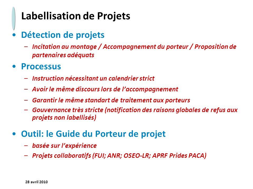 Labellisation de Projets