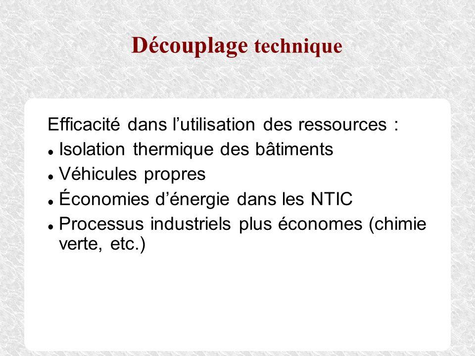 Découplage technique Efficacité dans l'utilisation des ressources :
