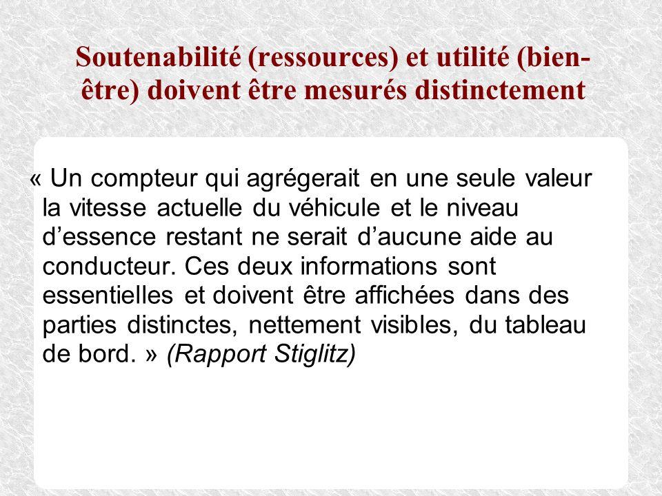 Soutenabilité (ressources) et utilité (bien-être) doivent être mesurés distinctement