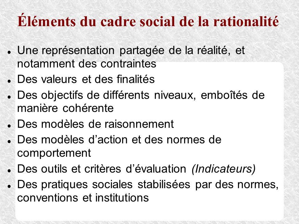 Éléments du cadre social de la rationalité