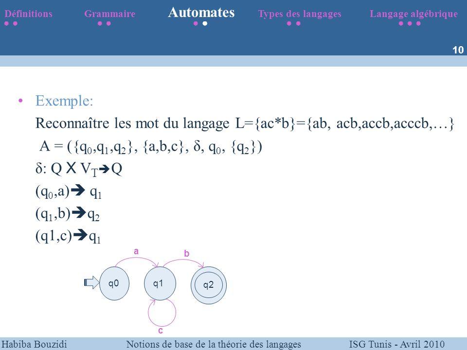 Reconnaître les mot du langage L={ac*b}={ab, acb,accb,acccb,…}