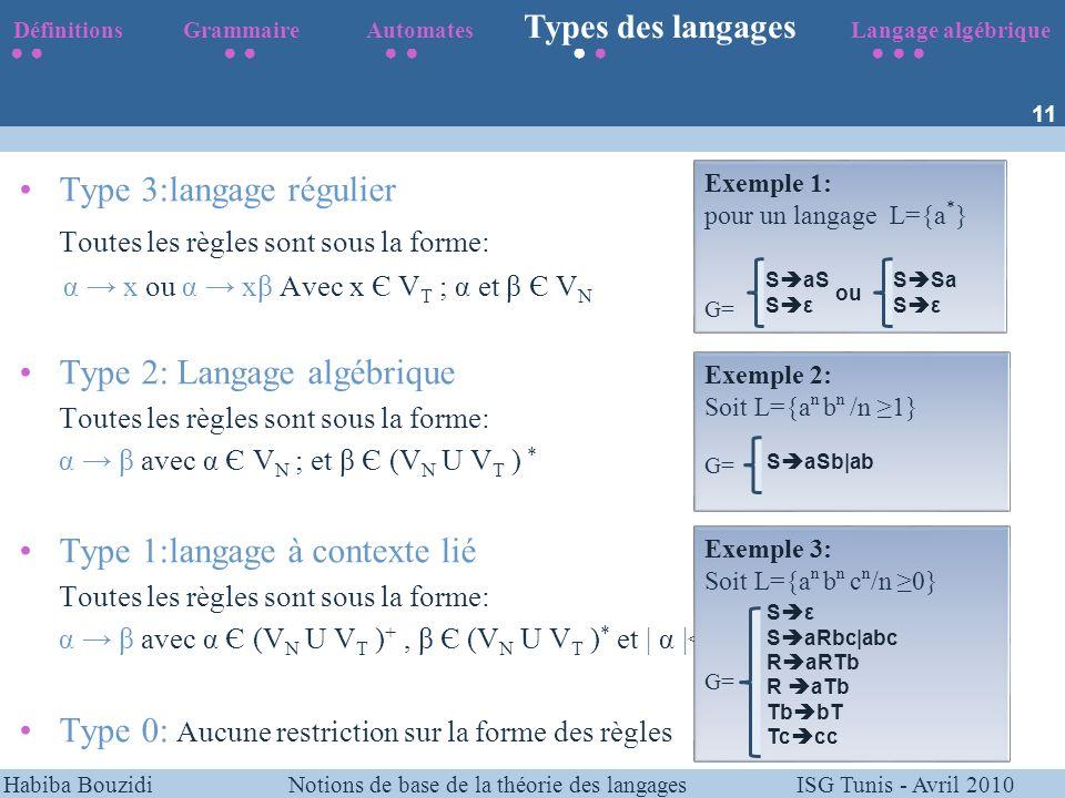 Type 3:langage régulier Toutes les règles sont sous la forme: