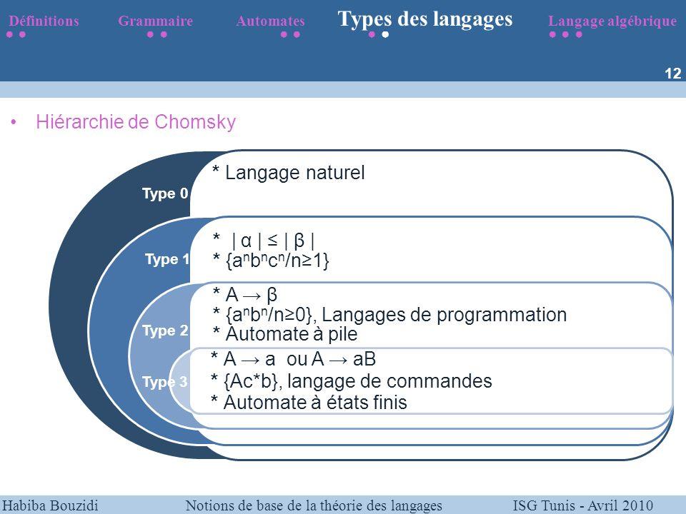 * {anbn/n≥0}, Langages de programmation