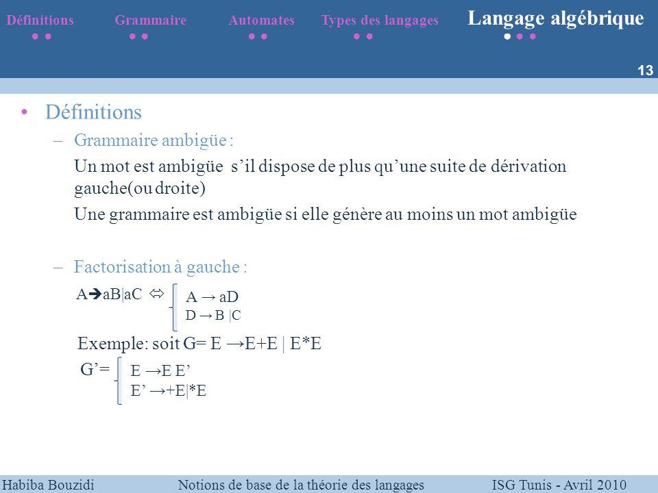 Définitions Grammaire ambigüe :