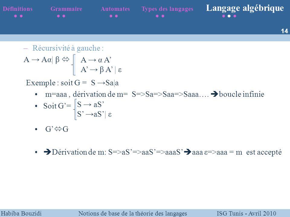 Exemple : soit G = S →Sa|a