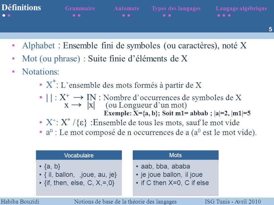 Exemple: X={a, b}; Soit m1= abbab ; |a|=2, |m1|=5