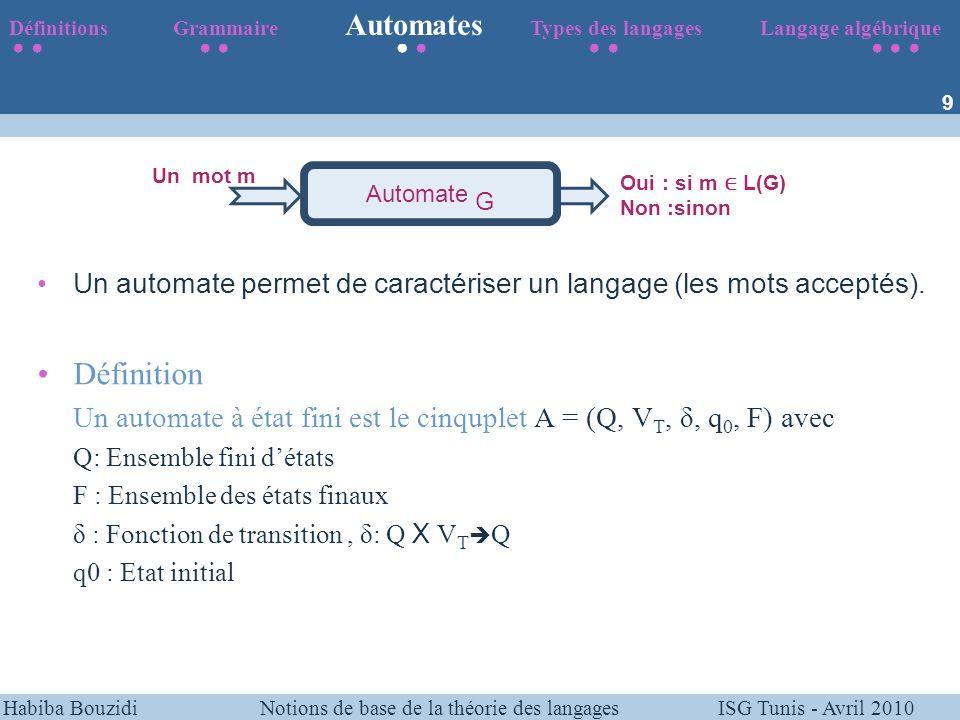 Définitions Grammaire Automates Types des langages Langage algébrique