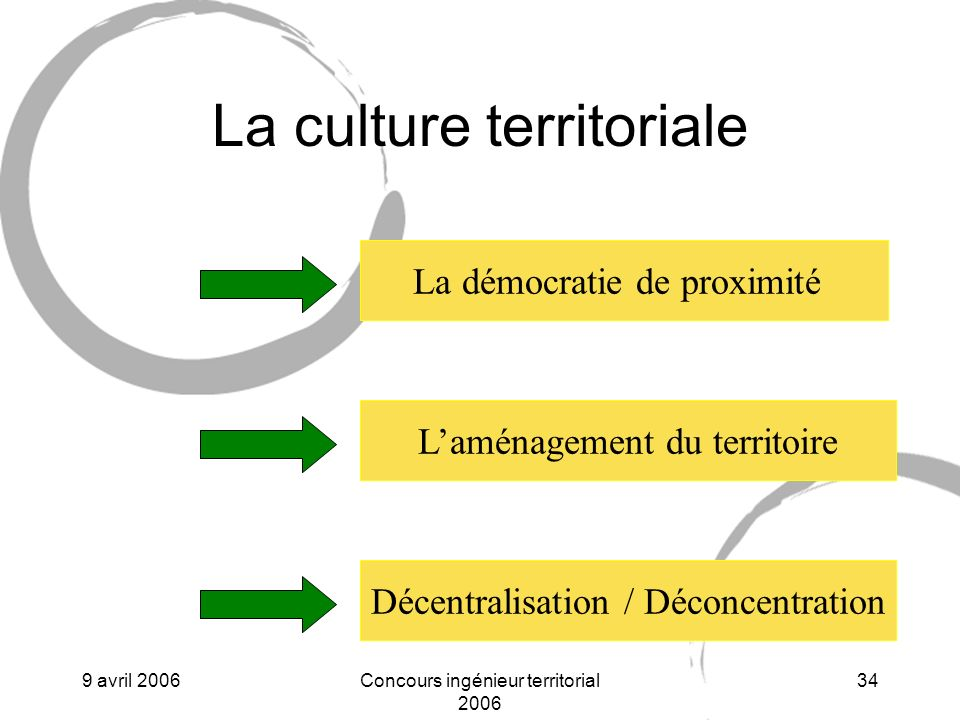 La culture territoriale