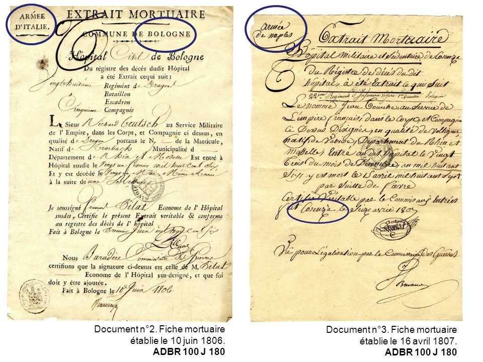 Document n°2. Fiche mortuaire établie le 10 juin 1806.
