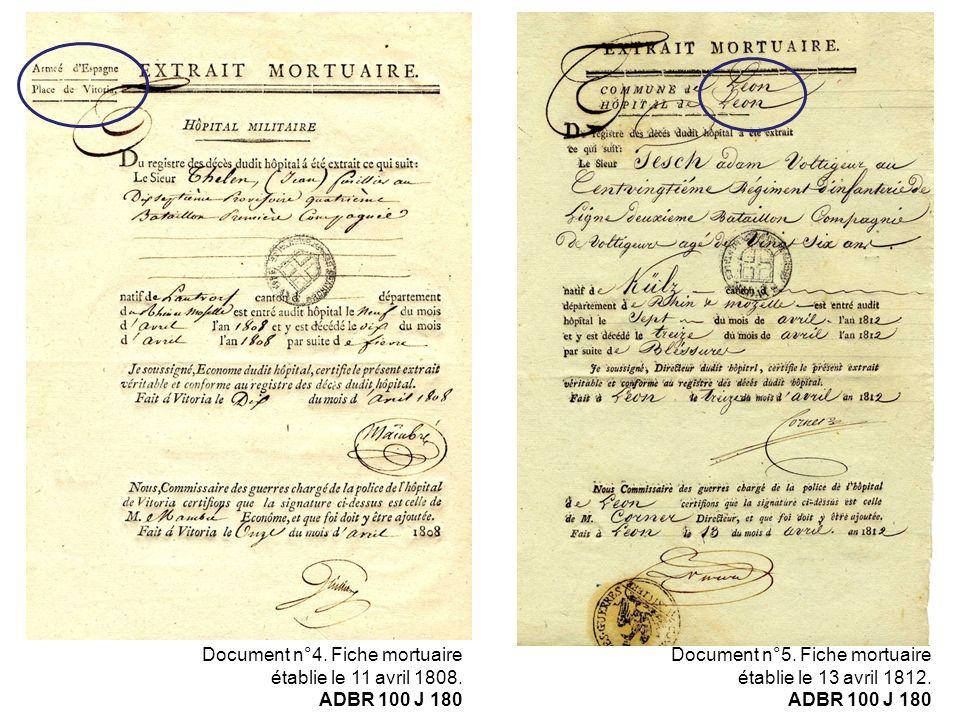 Document n°4. Fiche mortuaire établie le 11 avril 1808.