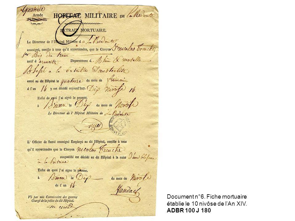 Document n°6. Fiche mortuaire établie le 10 nivôse de l'An XIV.