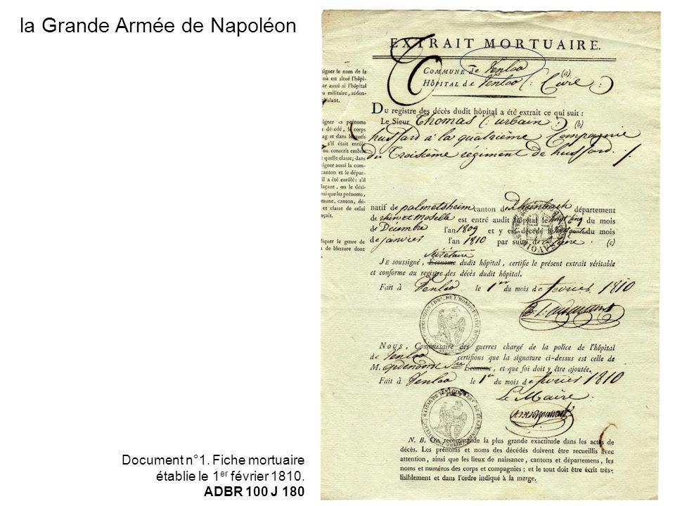 la Grande Armée de Napoléon