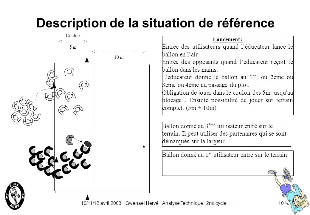 Description de la situation de référence