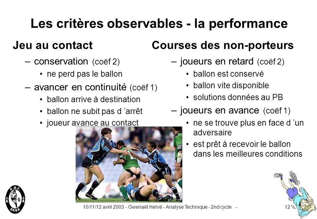Les critères observables - la performance