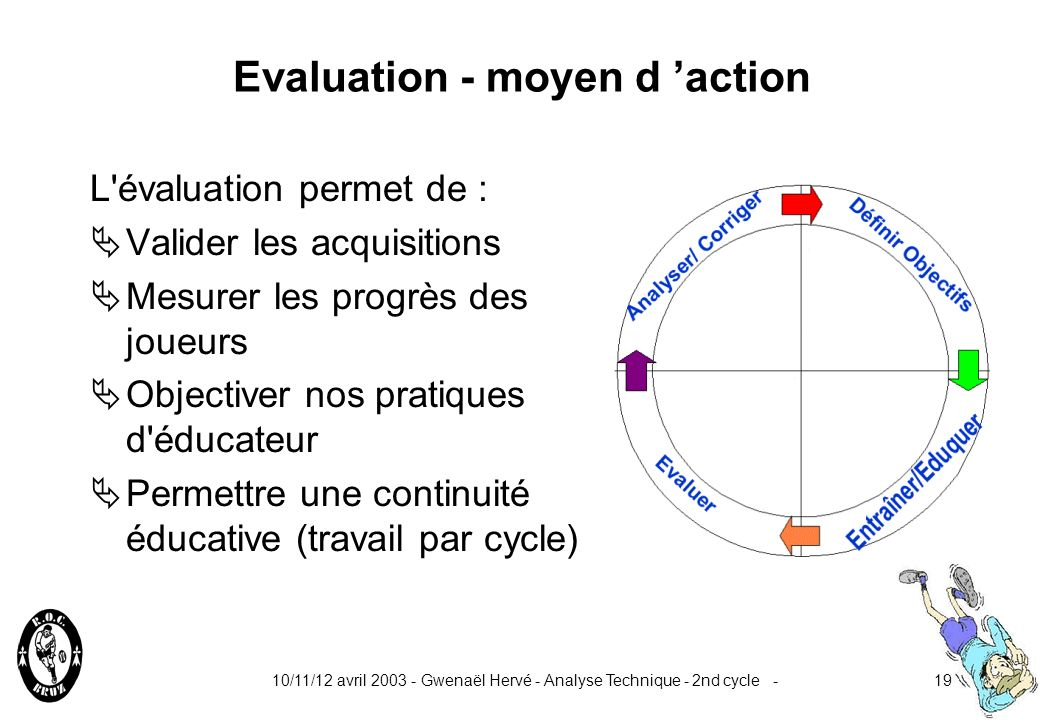 Evaluation - moyen d 'action