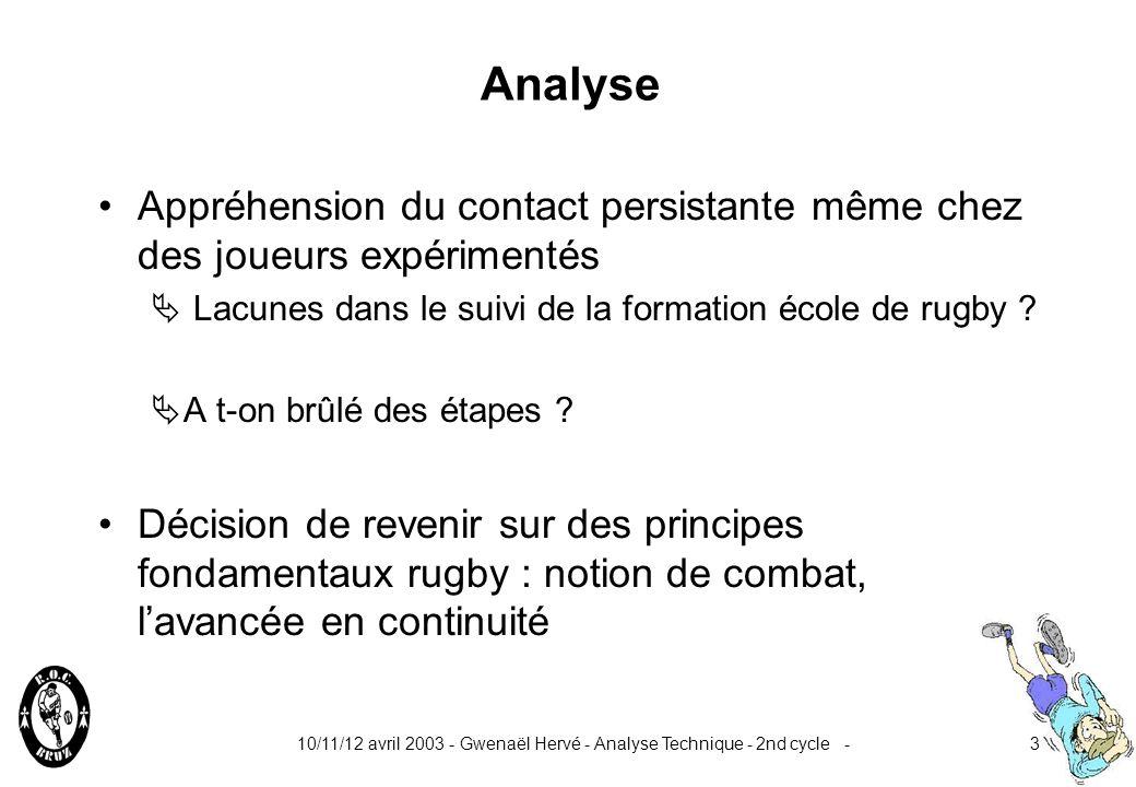 Analyse Appréhension du contact persistante même chez des joueurs expérimentés. Lacunes dans le suivi de la formation école de rugby