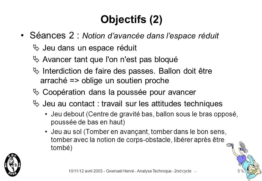 Objectifs (2) Séances 2 : Notion d'avancée dans l'espace réduit