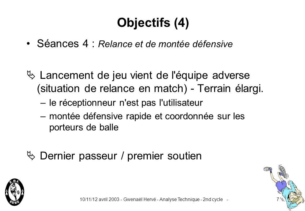 Objectifs (4) Séances 4 : Relance et de montée défensive