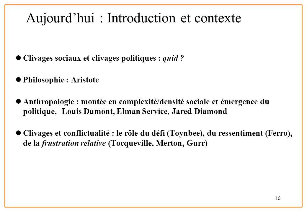 Aujourd'hui : Introduction et contexte