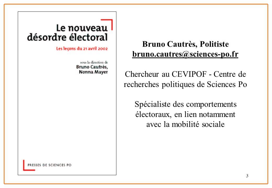 Bruno Cautrès, Politiste bruno.cautres@sciences-po.fr