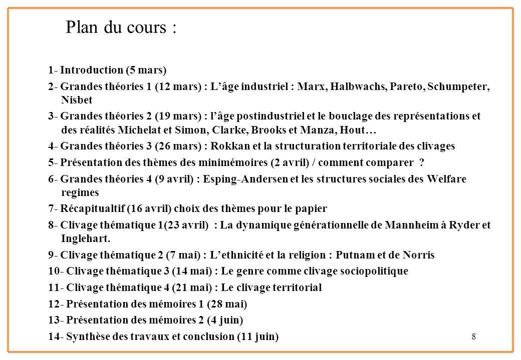 Plan du cours : 1- Introduction (5 mars)