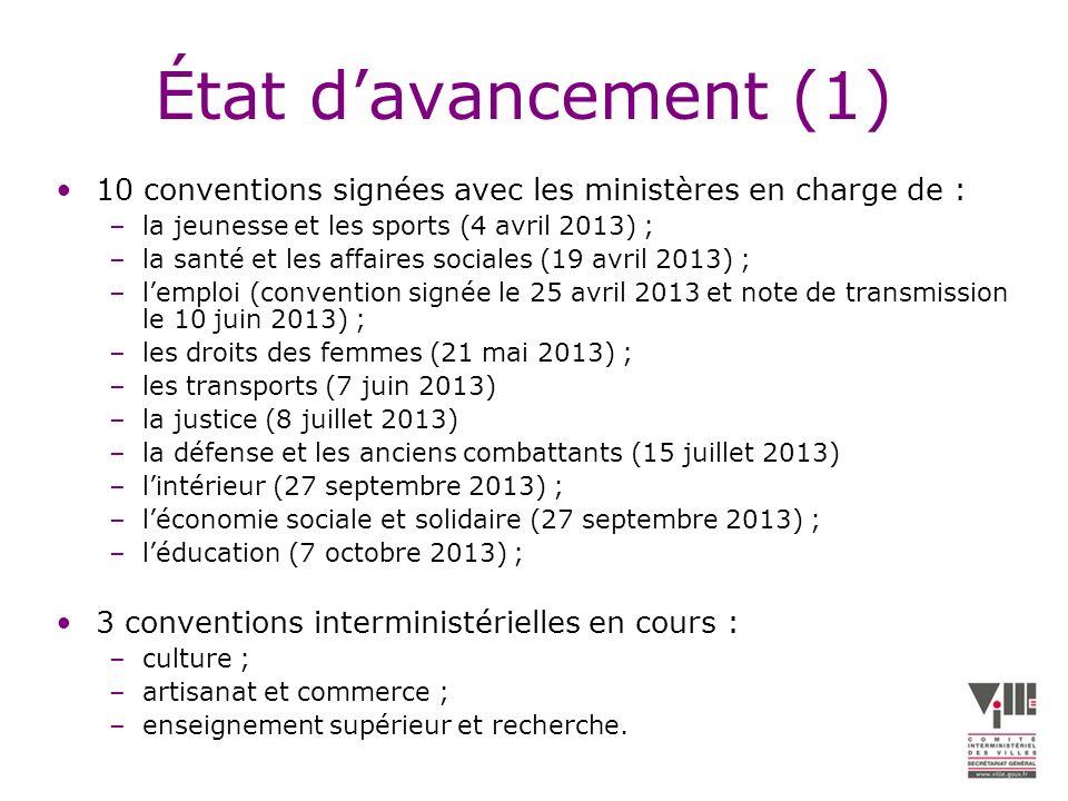 État d'avancement (1) 10 conventions signées avec les ministères en charge de : la jeunesse et les sports (4 avril 2013) ;