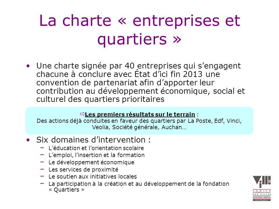La charte « entreprises et quartiers »