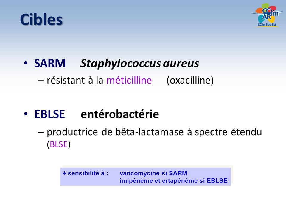 Cibles SARM Staphylococcus aureus EBLSE entérobactérie
