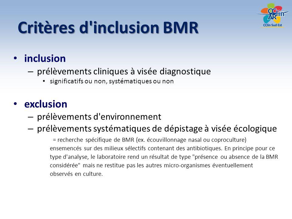 Critères d inclusion BMR