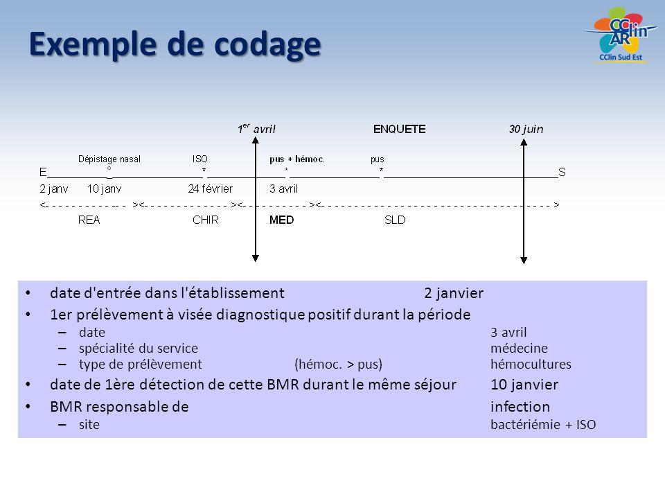 Exemple de codage date d entrée dans l établissement 2 janvier