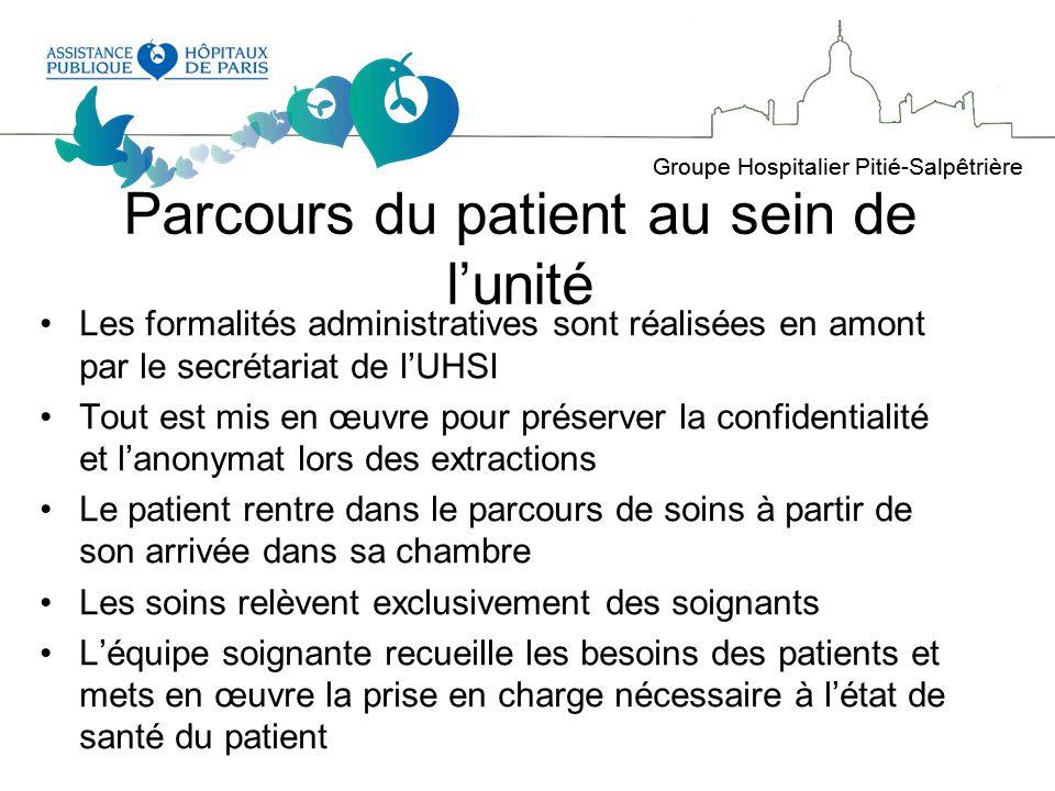 Parcours du patient au sein de l'unité
