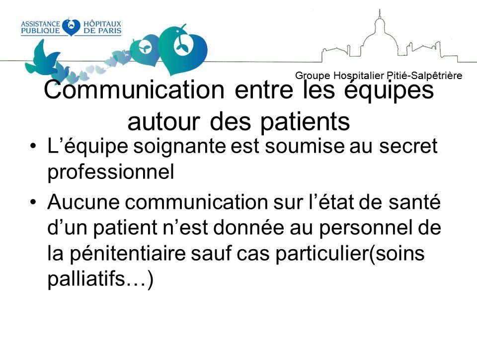 Communication entre les équipes autour des patients