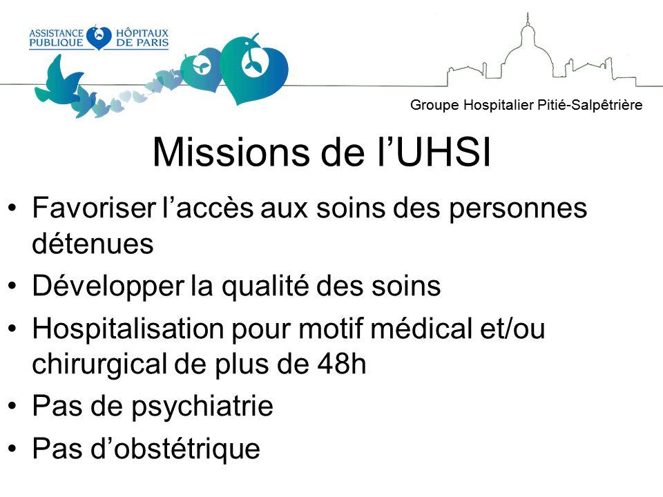 Missions de l'UHSI Favoriser l'accès aux soins des personnes détenues
